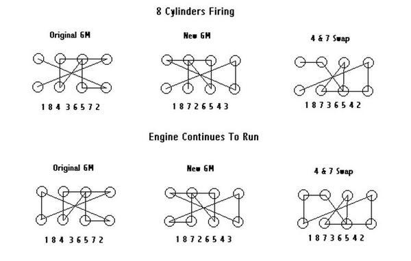 firing-orders