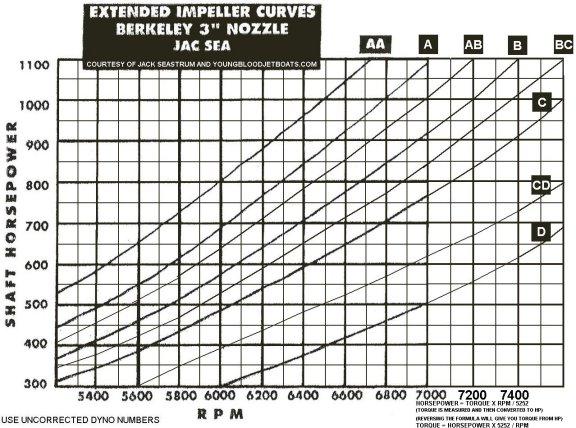 impeller_chart_extendeda