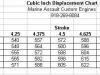 cid-chart